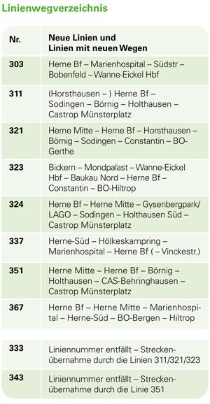 Flyer_NeueWege-1Linienverzeichnis